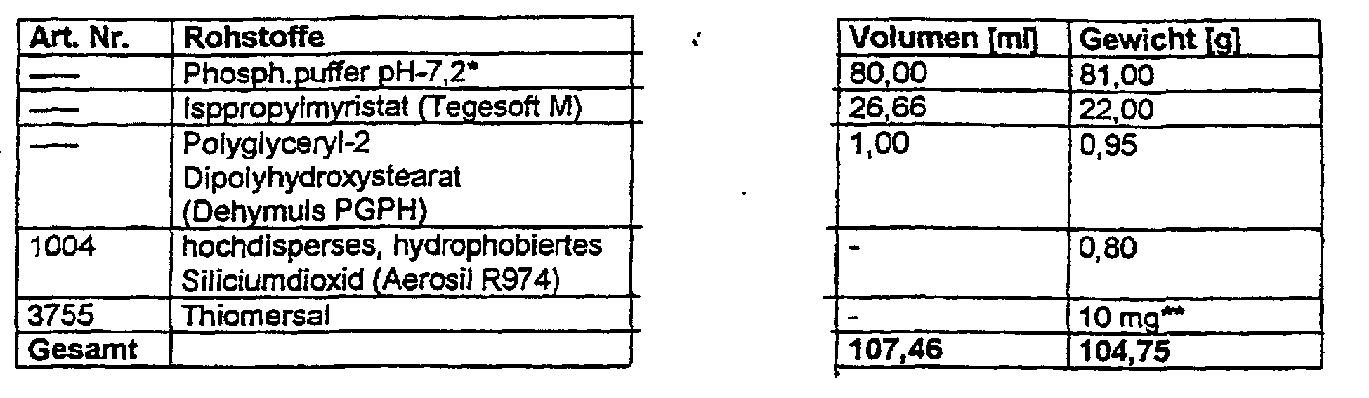 EP1179349B1 - W/O emulsion adjuvant compositions for