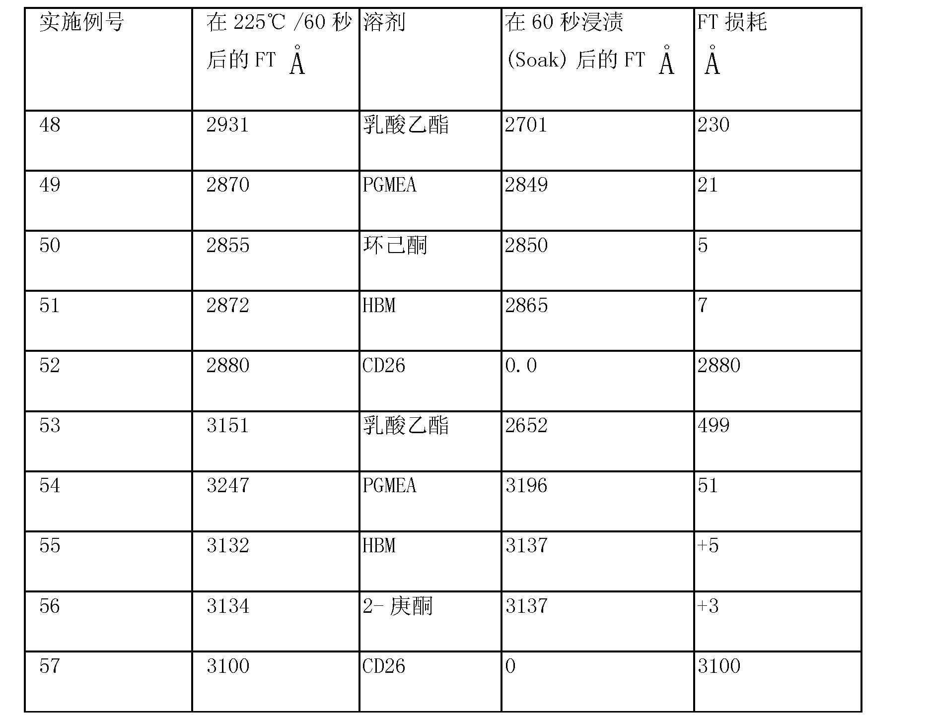 Figure CN101201542BD00201