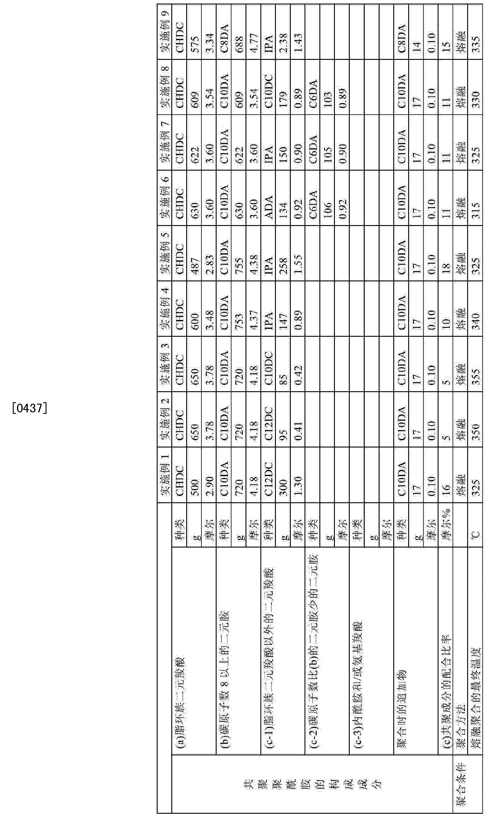 Figure CN103314034BD00341