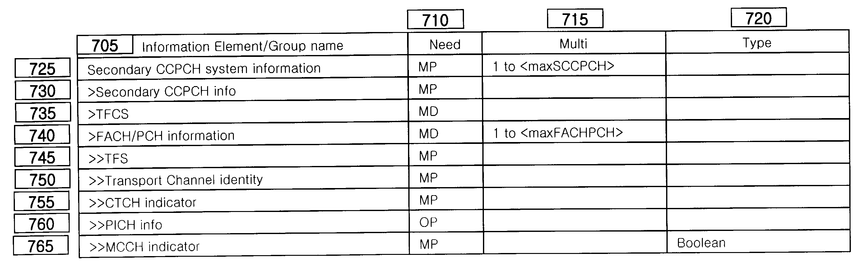 Figure 112003017120660-pat00001