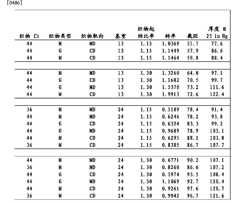 Figure CN104195865BD00651