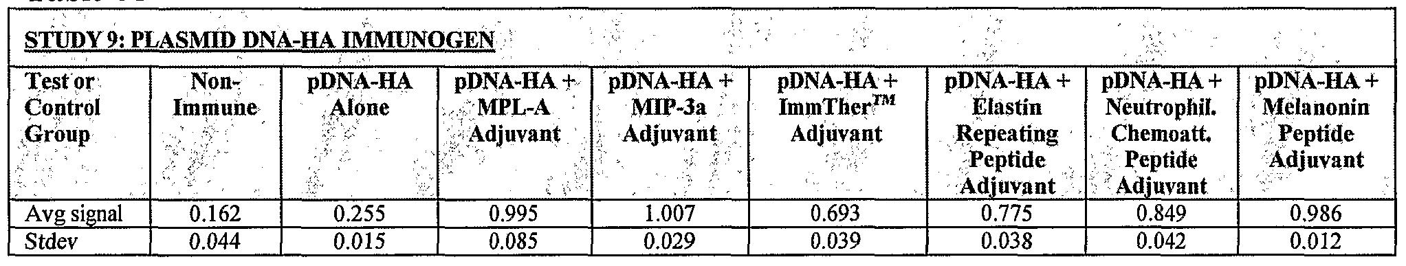 Figure imgf000089_0003