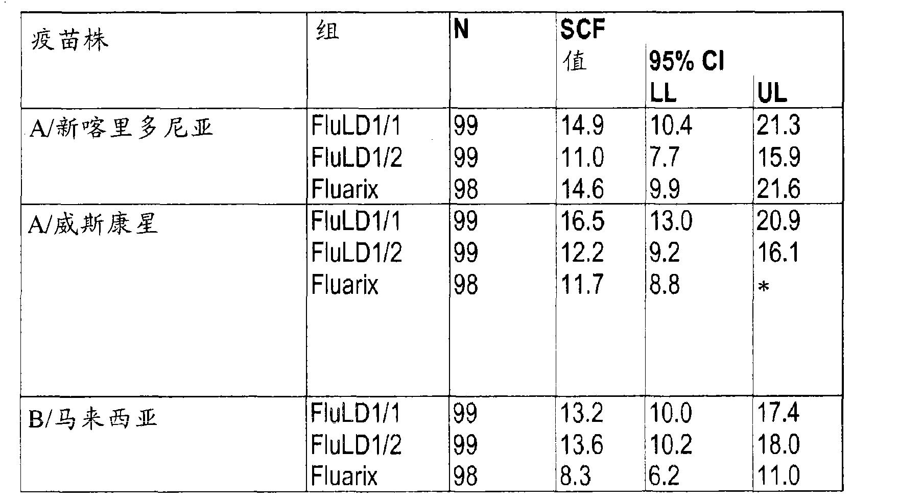 Figure CN101522218BD00321