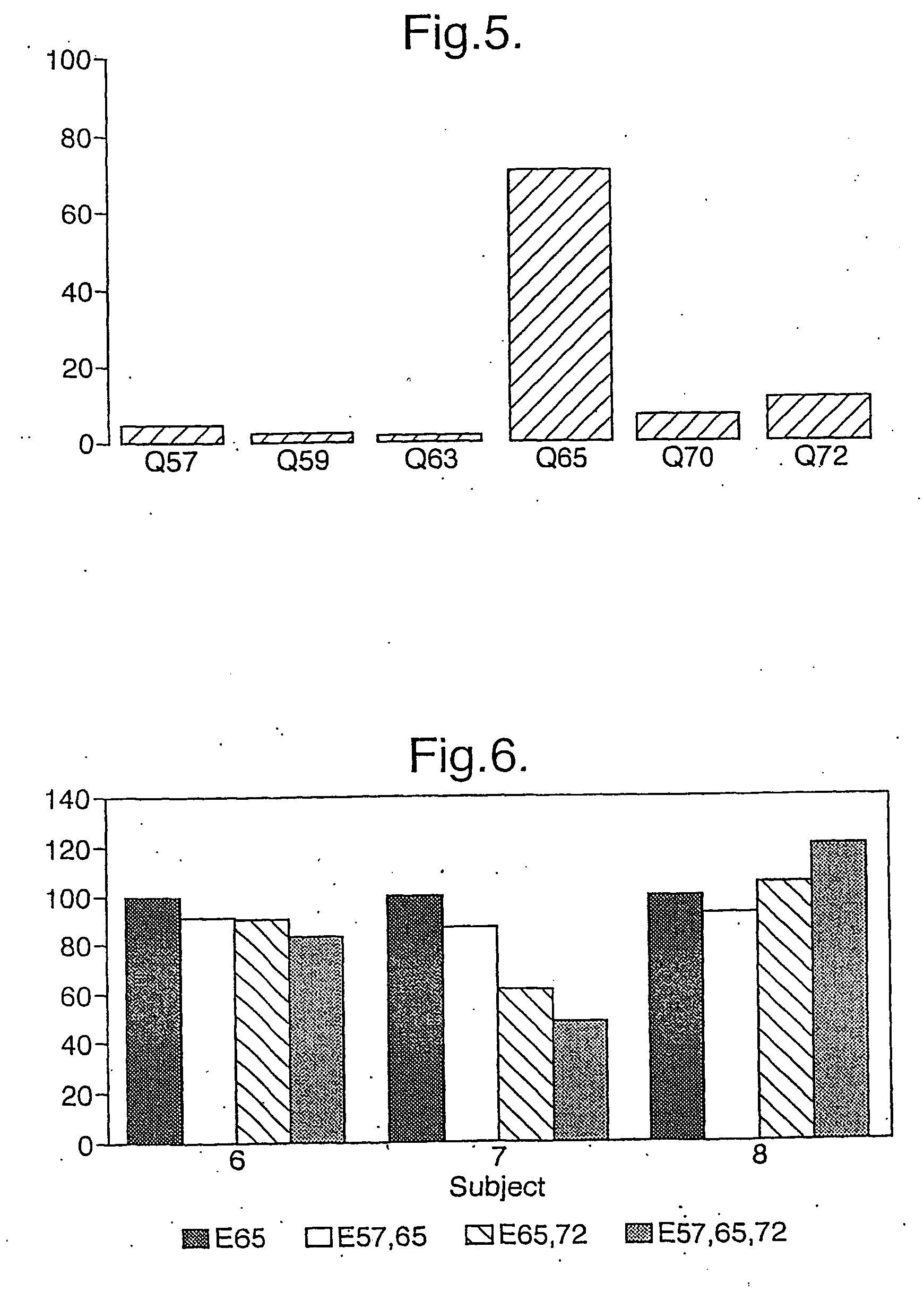 US20060178299A1 - Therapeutic epitopes and uses thereof