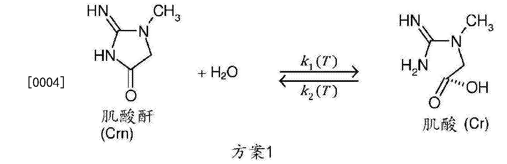 Figure CN107110815AD00031
