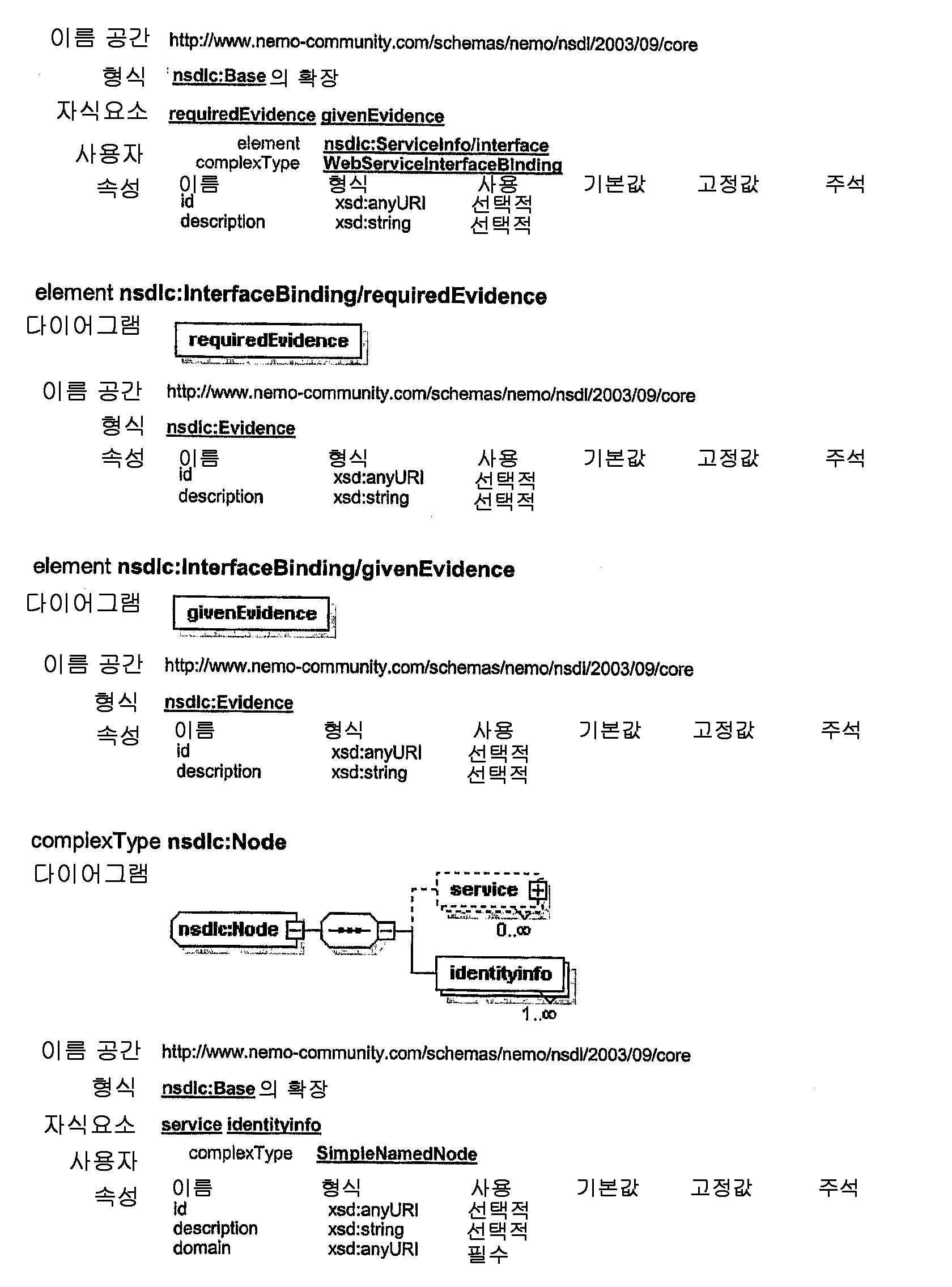 Figure 112010023141488-pat00020