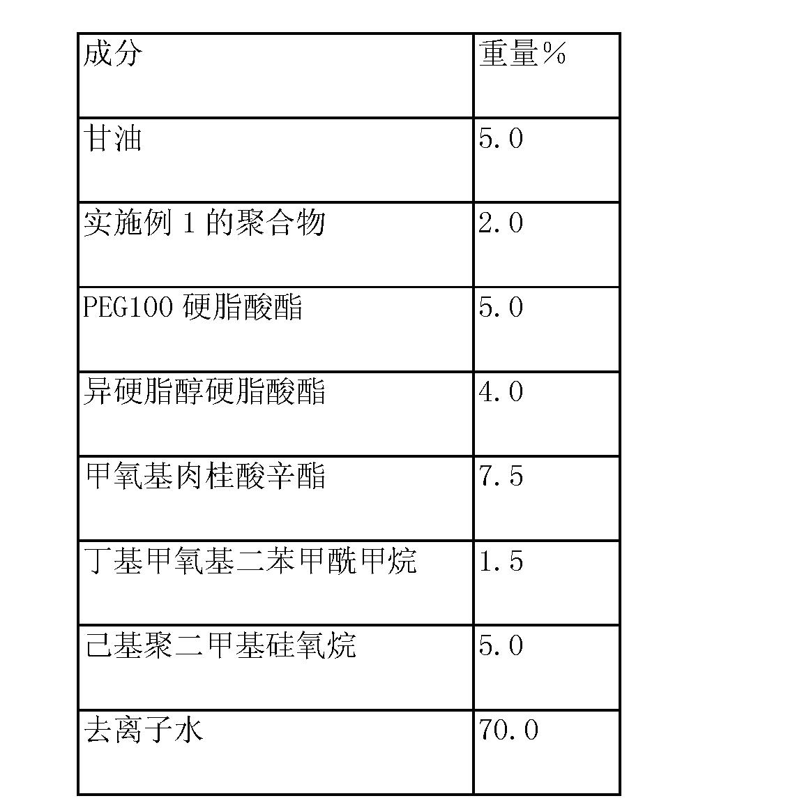 Figure CN103889395AD00242