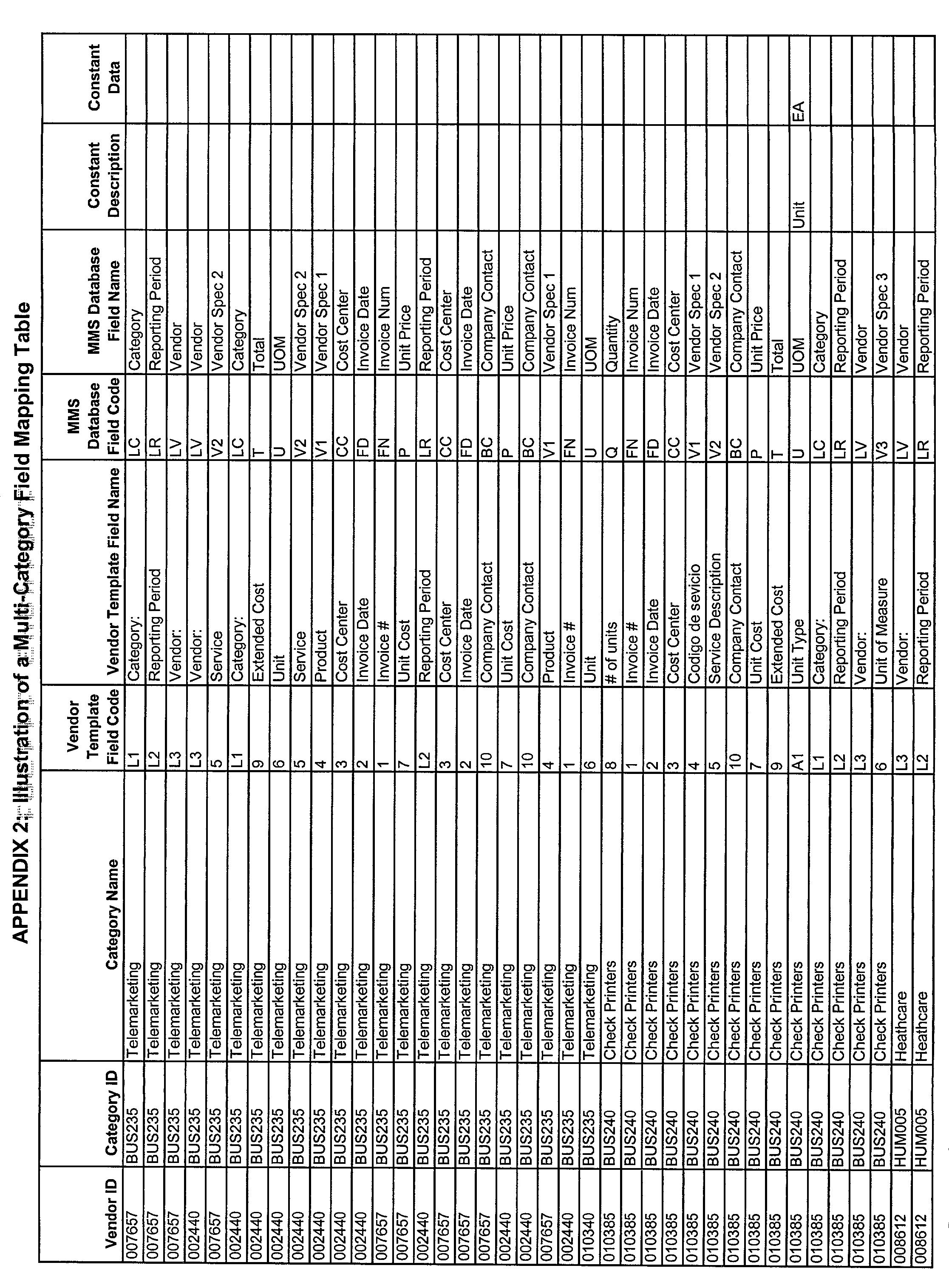 Figure US20020128938A1-20020912-P00019