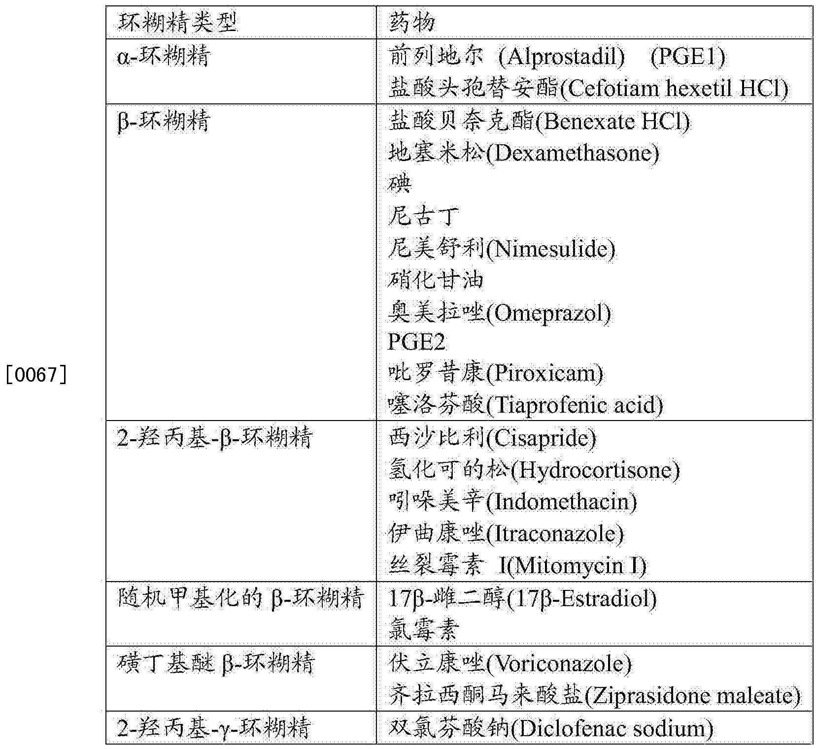 Figure CN105451744AD00091