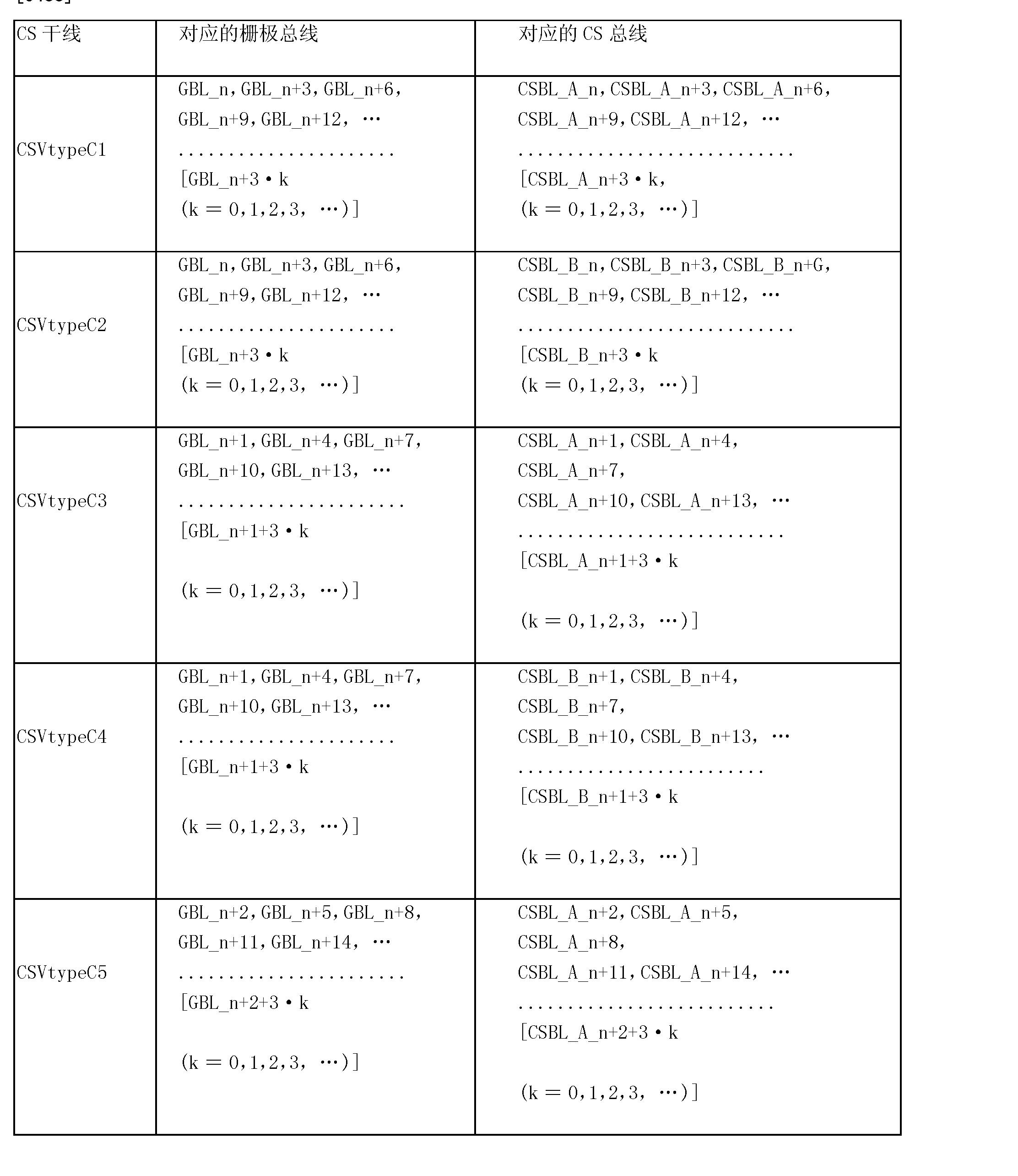 Figure CN101510034BD00451
