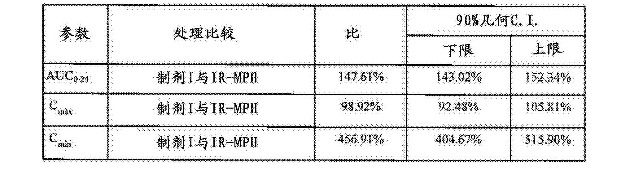 Figure CN107205954AD00342
