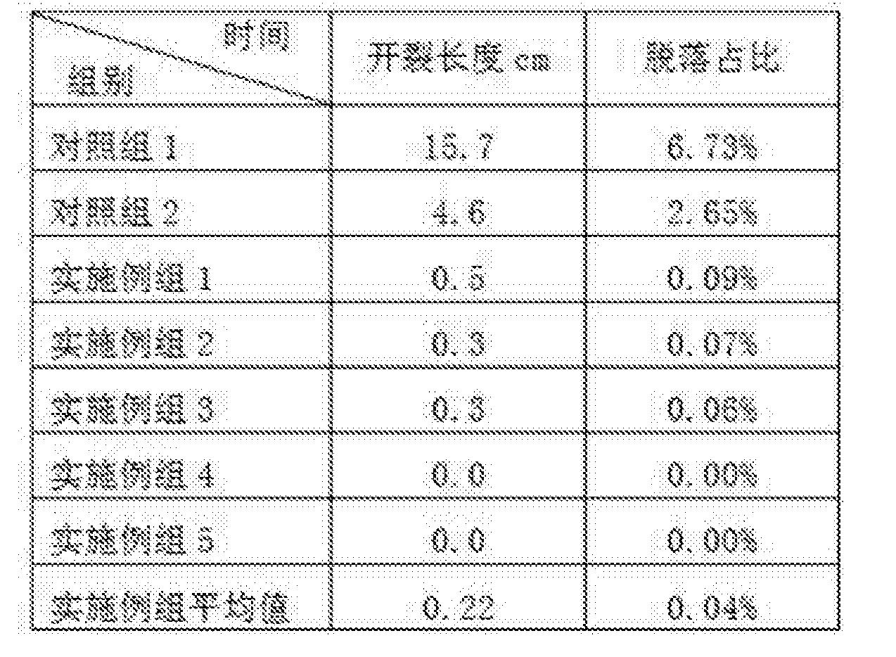Figure CN106495556AD00091