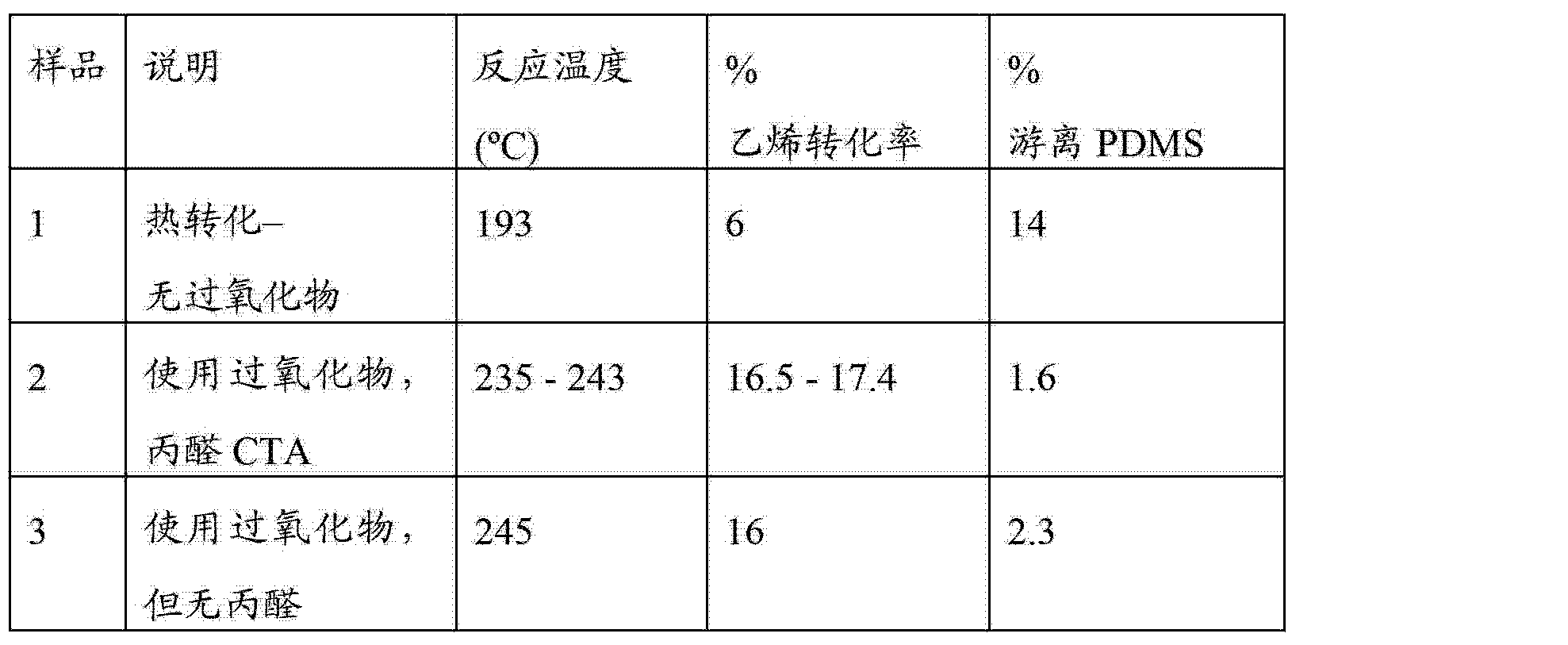 Figure CN102695735AD00261