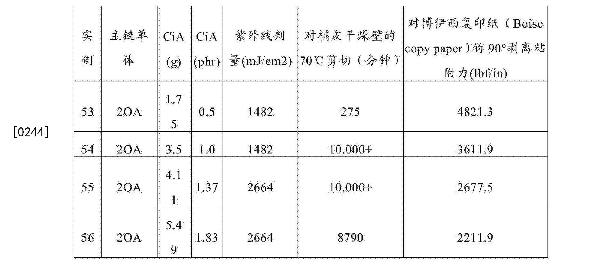 Figure CN105121579BD00302