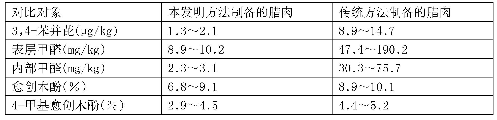 Figure CN106174047AD00052