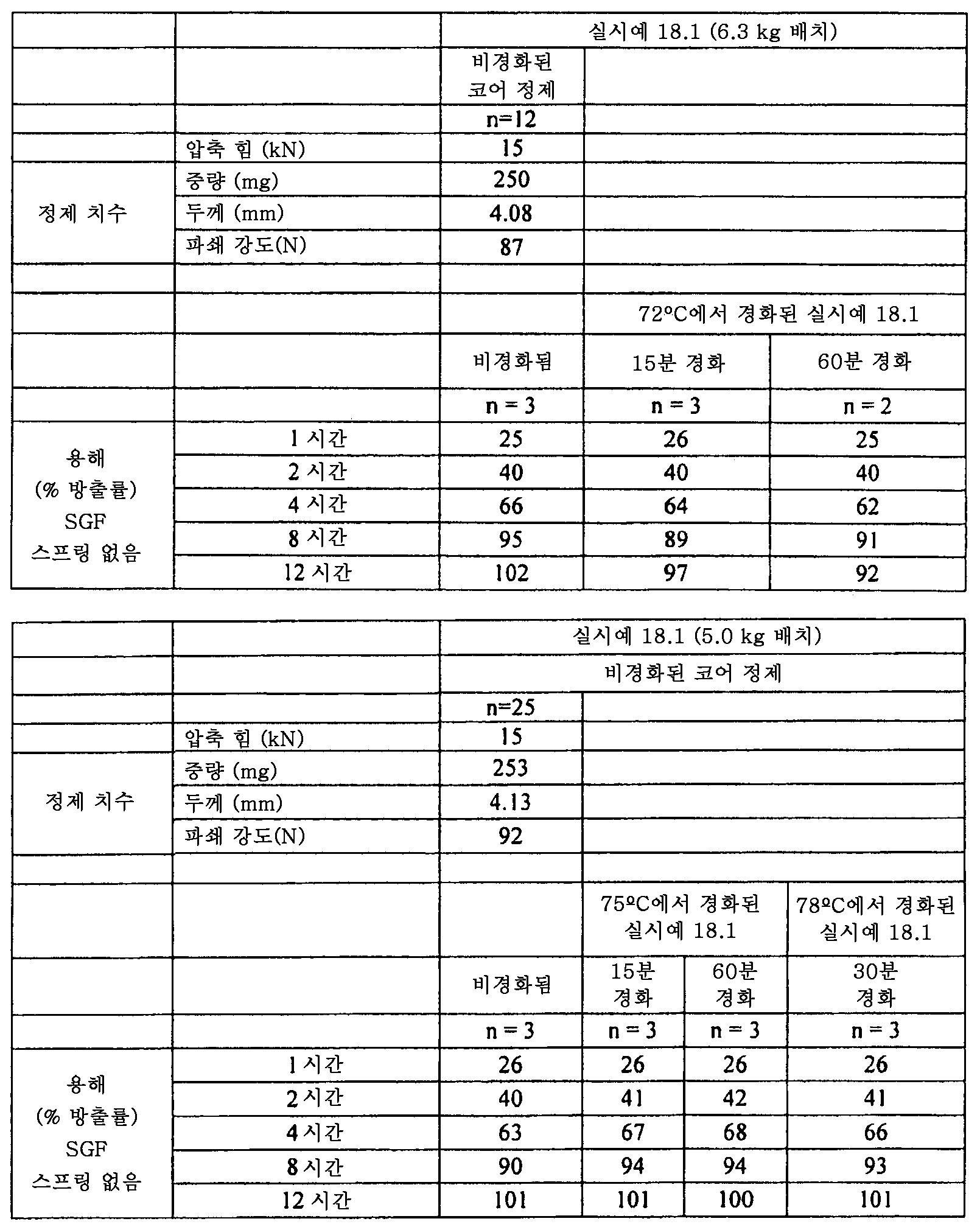 Figure 112011082183604-pat00092