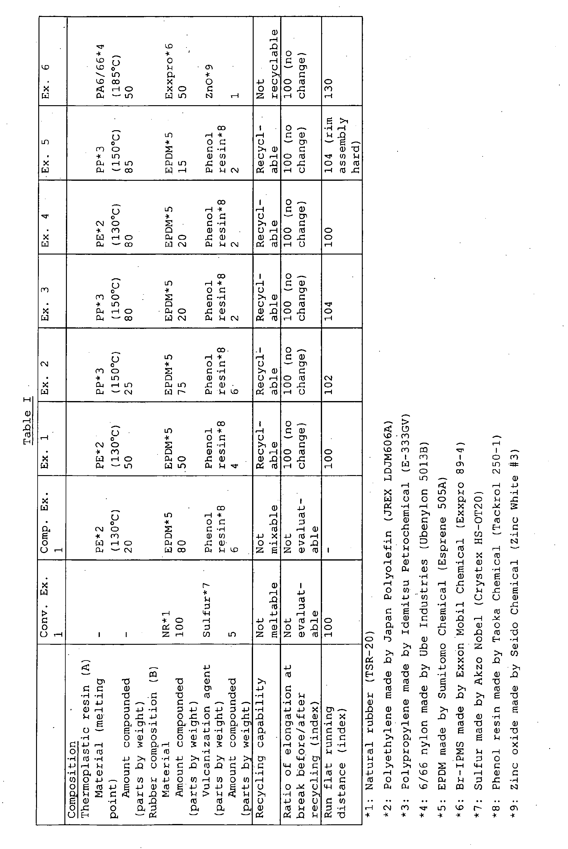 födelsedagsrim till 25 år EP1632366A1   Tire wheel assembly for run flat tire   Google Patents födelsedagsrim till 25 år