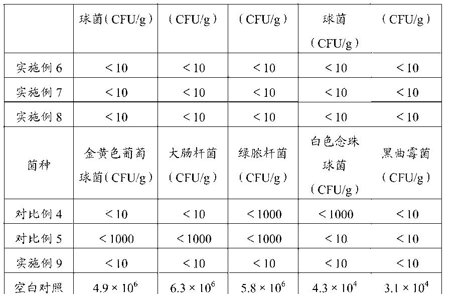 Figure CN105076246AD00191