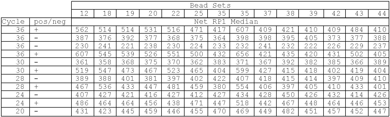 Figure US07955802-20110607-C00004
