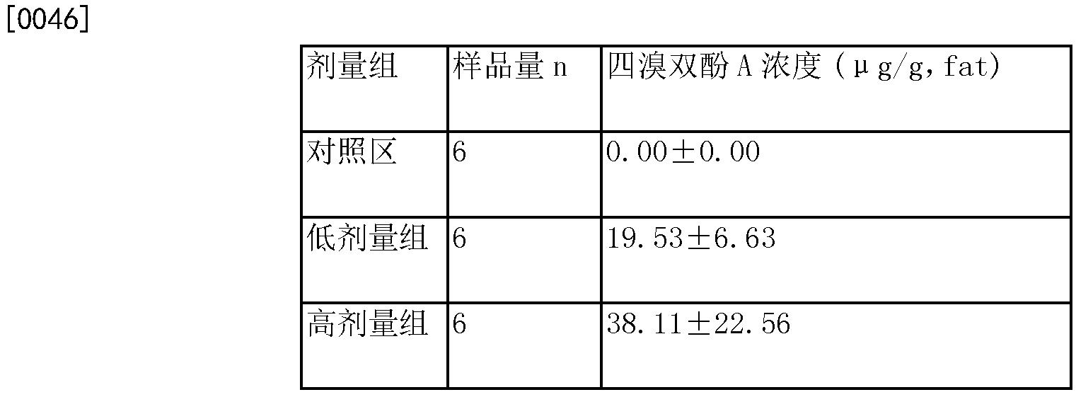 Figure CN103901143BD00061