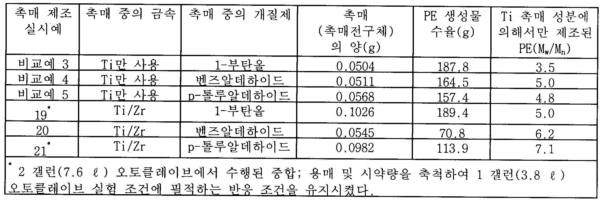 Figure 112007070060587-pat00010