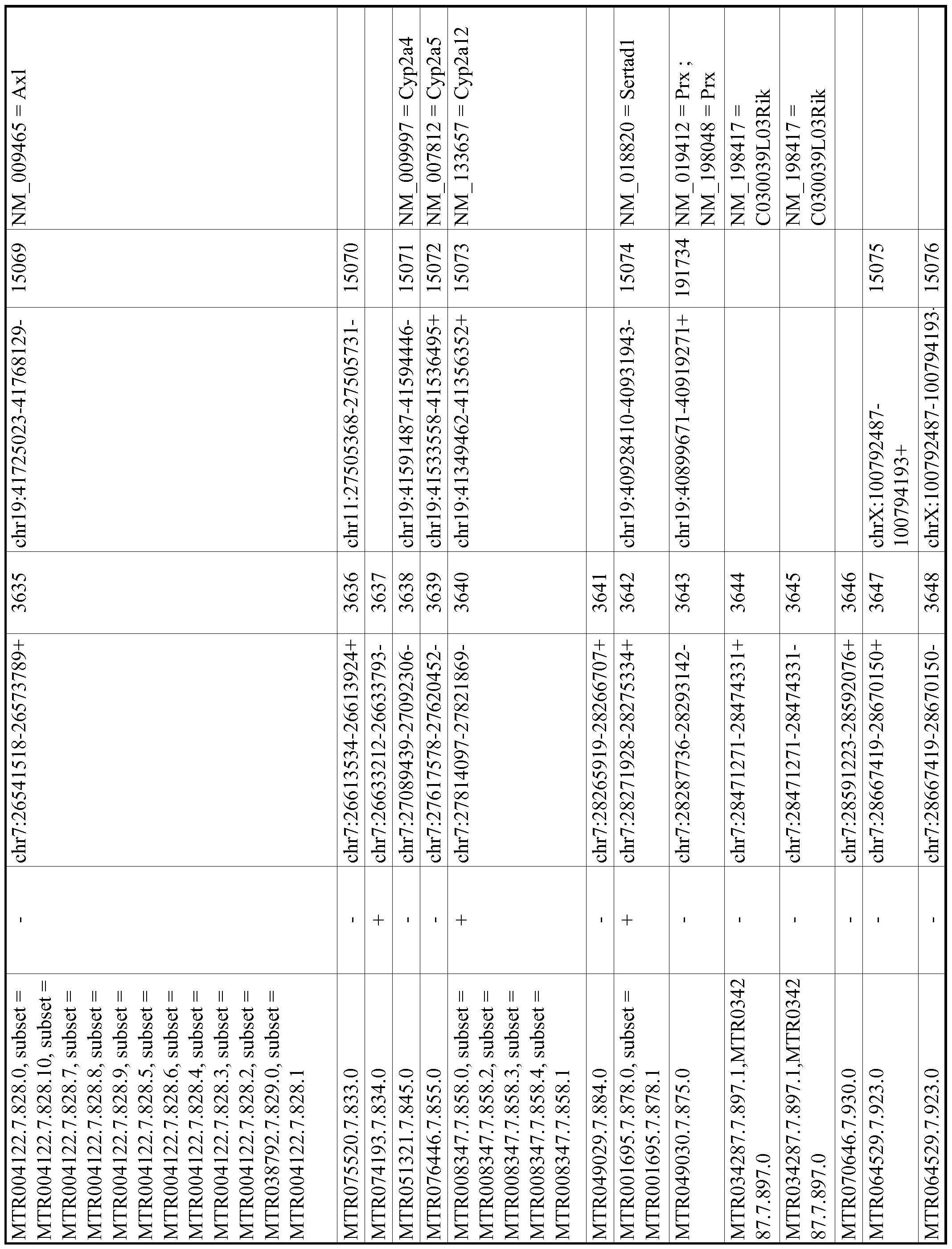 Figure imgf000704_0001