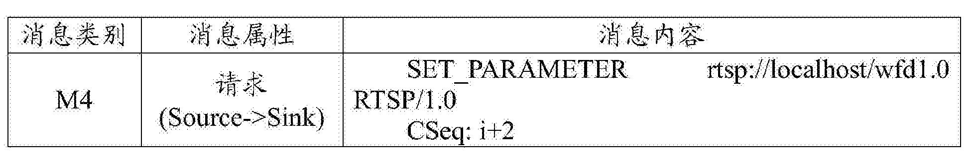 Figure CN105653219AD00142