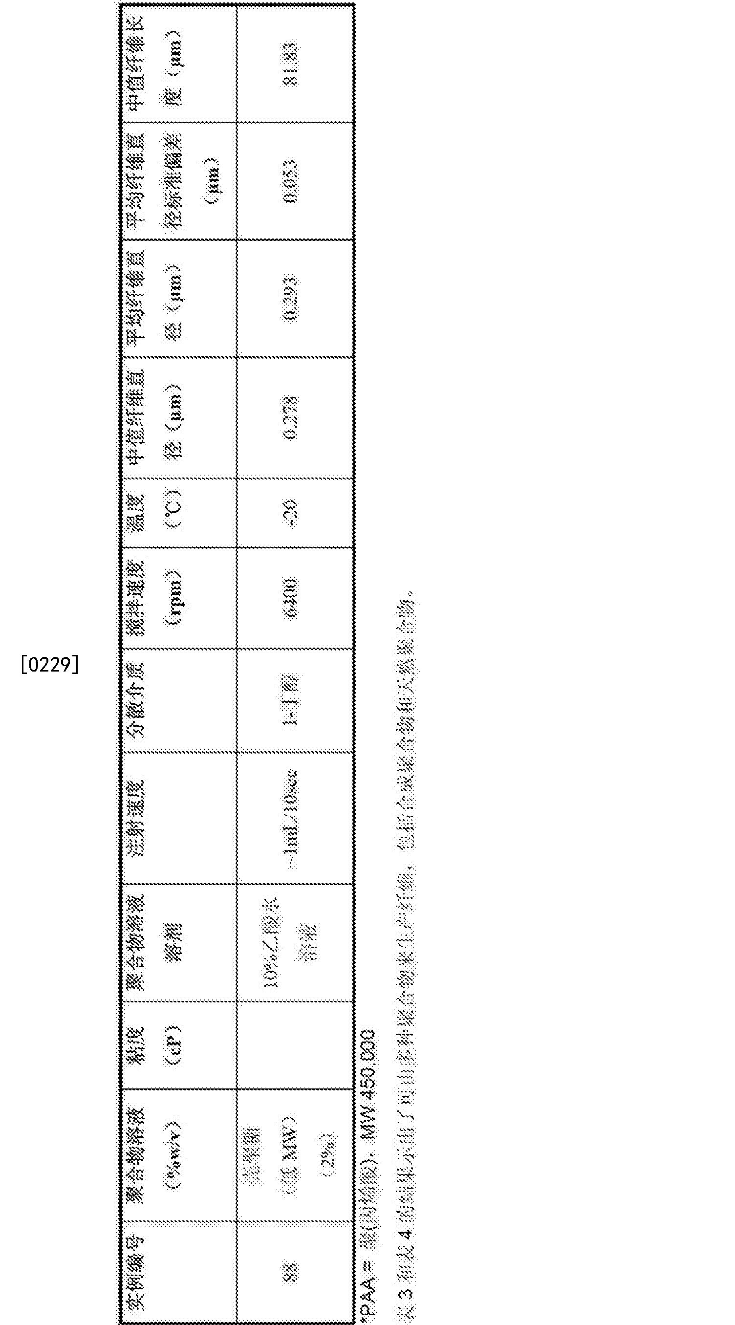 Figure CN104024494BD00281