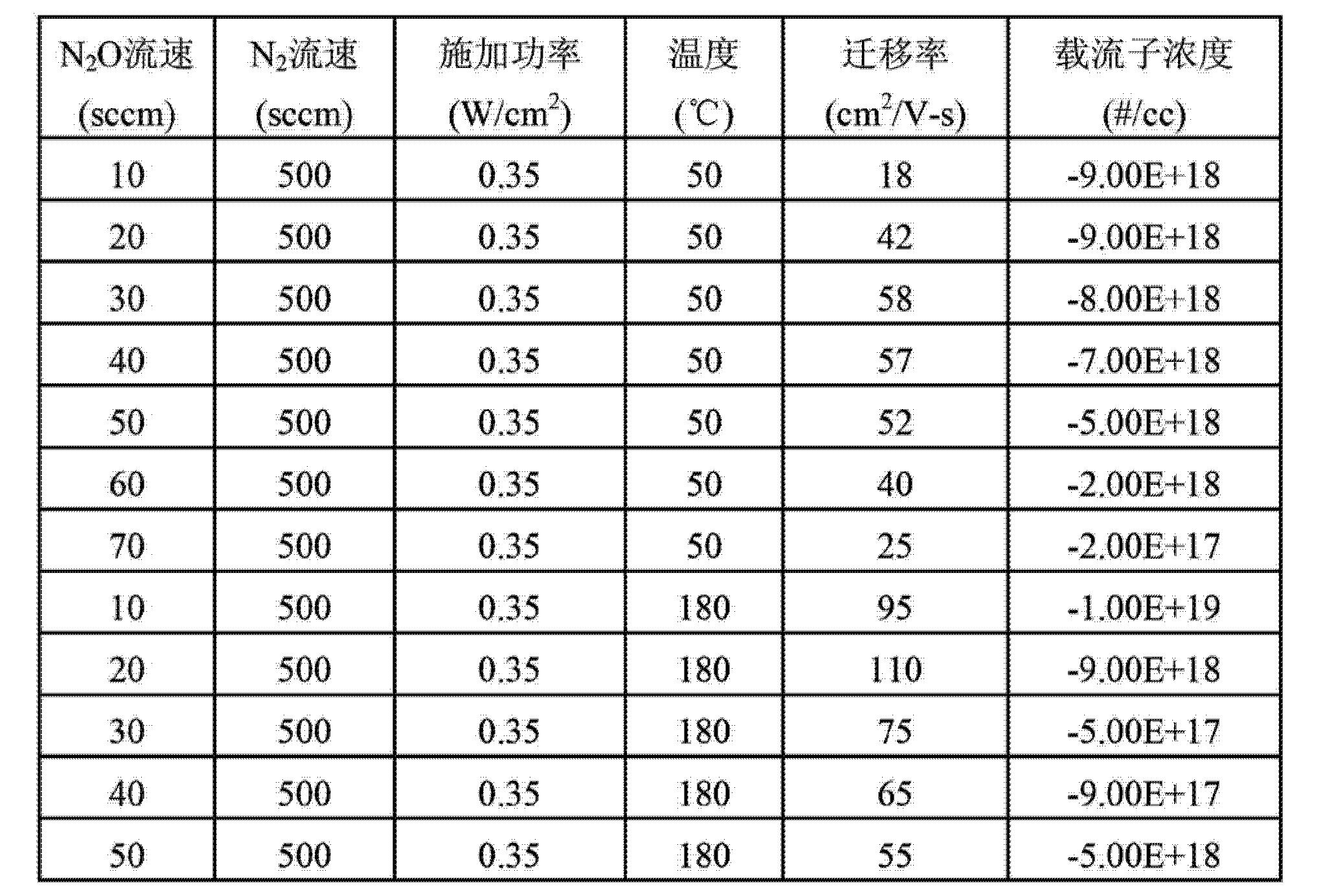 Figure CN103151378AD00112