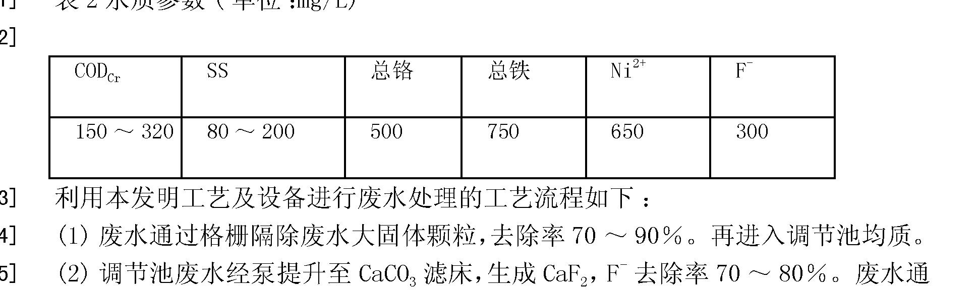 Figure CN101648757BD00071