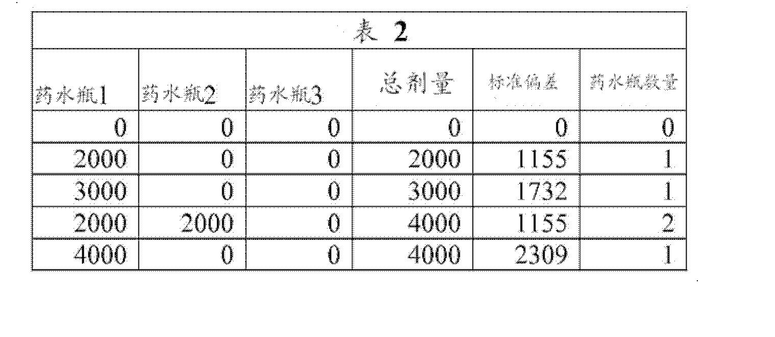 Figure CN102671254BD00241