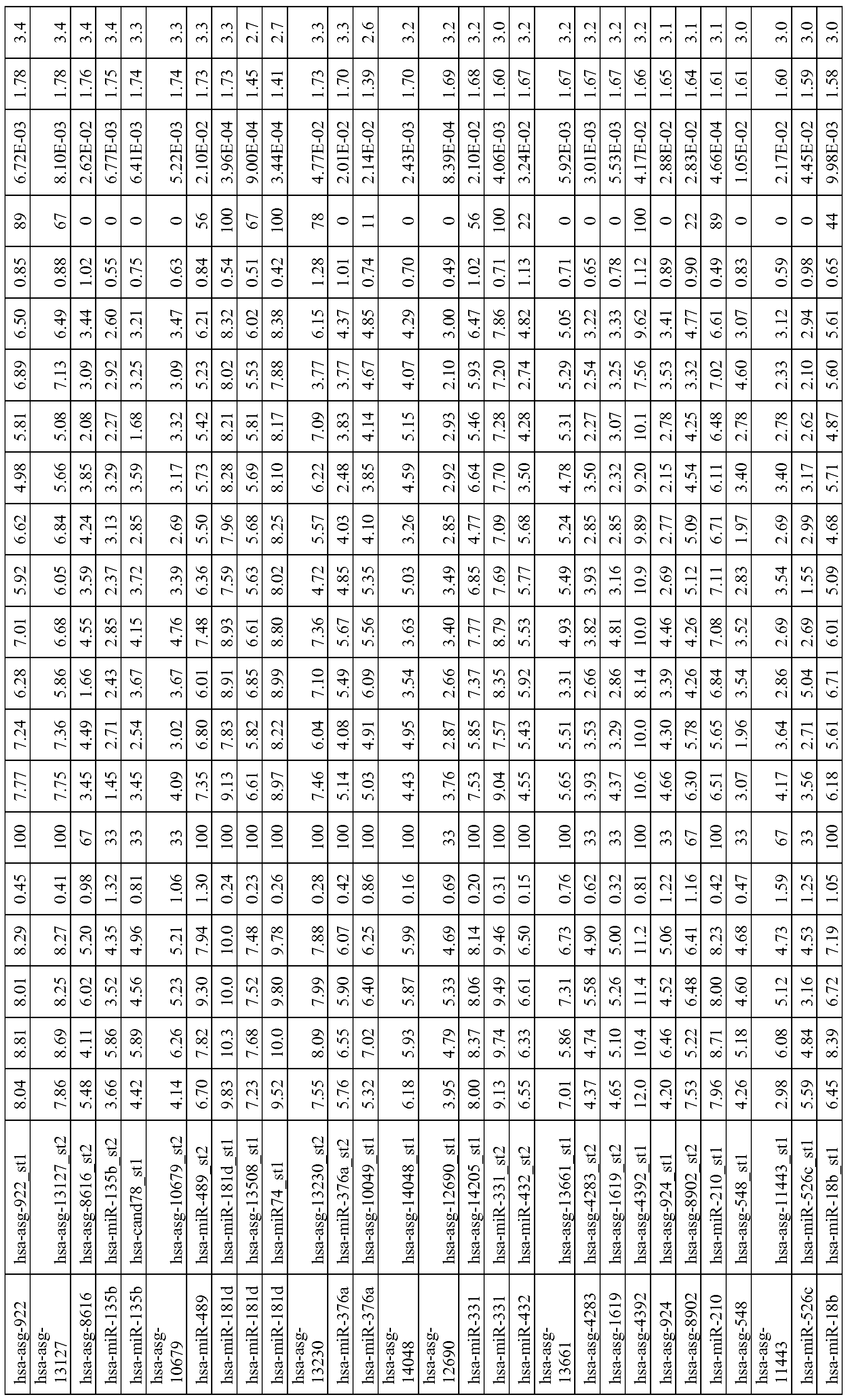 Figure imgf000278_0001
