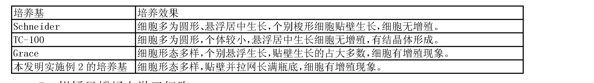 Figure CN102776148AD00083
