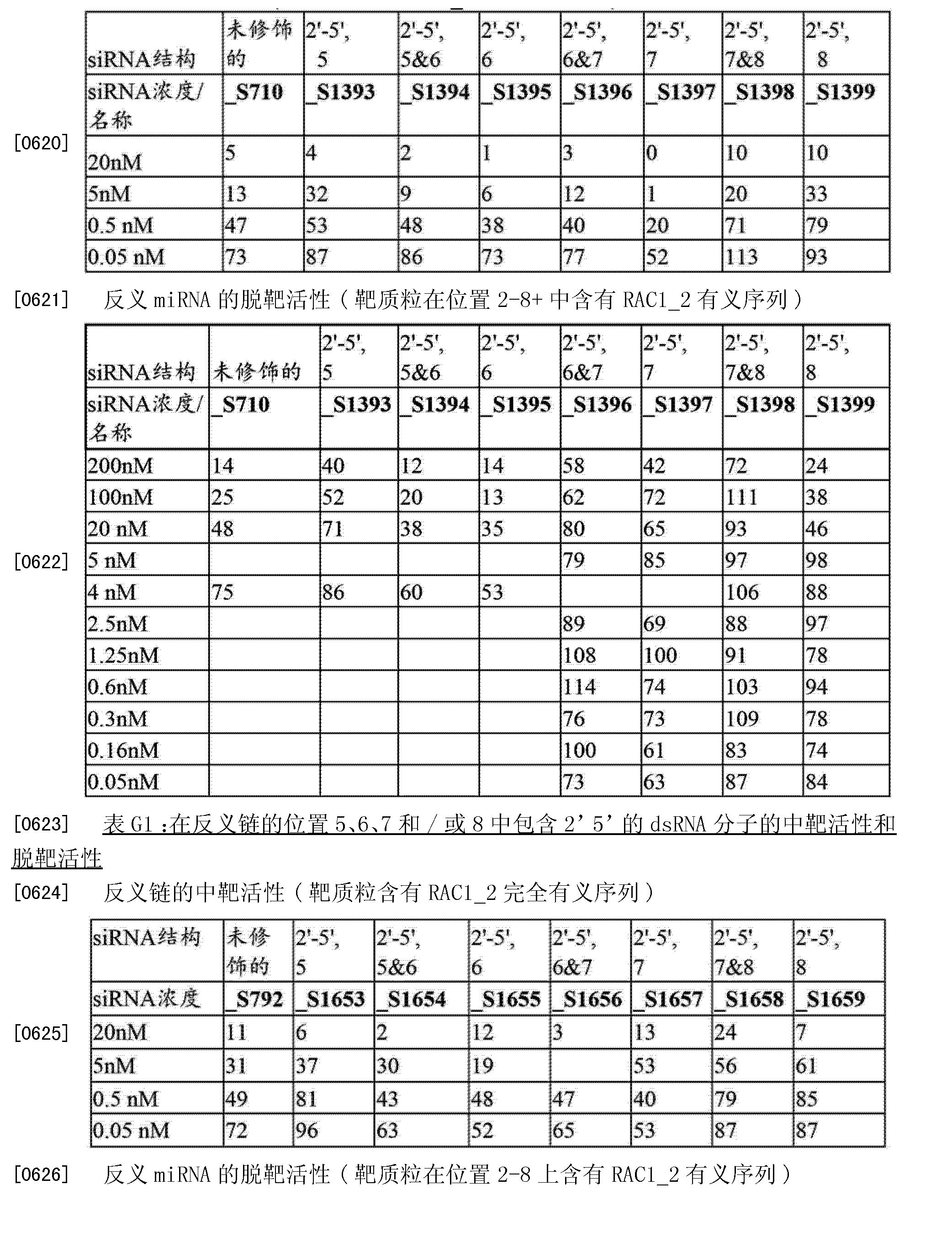 Figure CN103298939AD00771