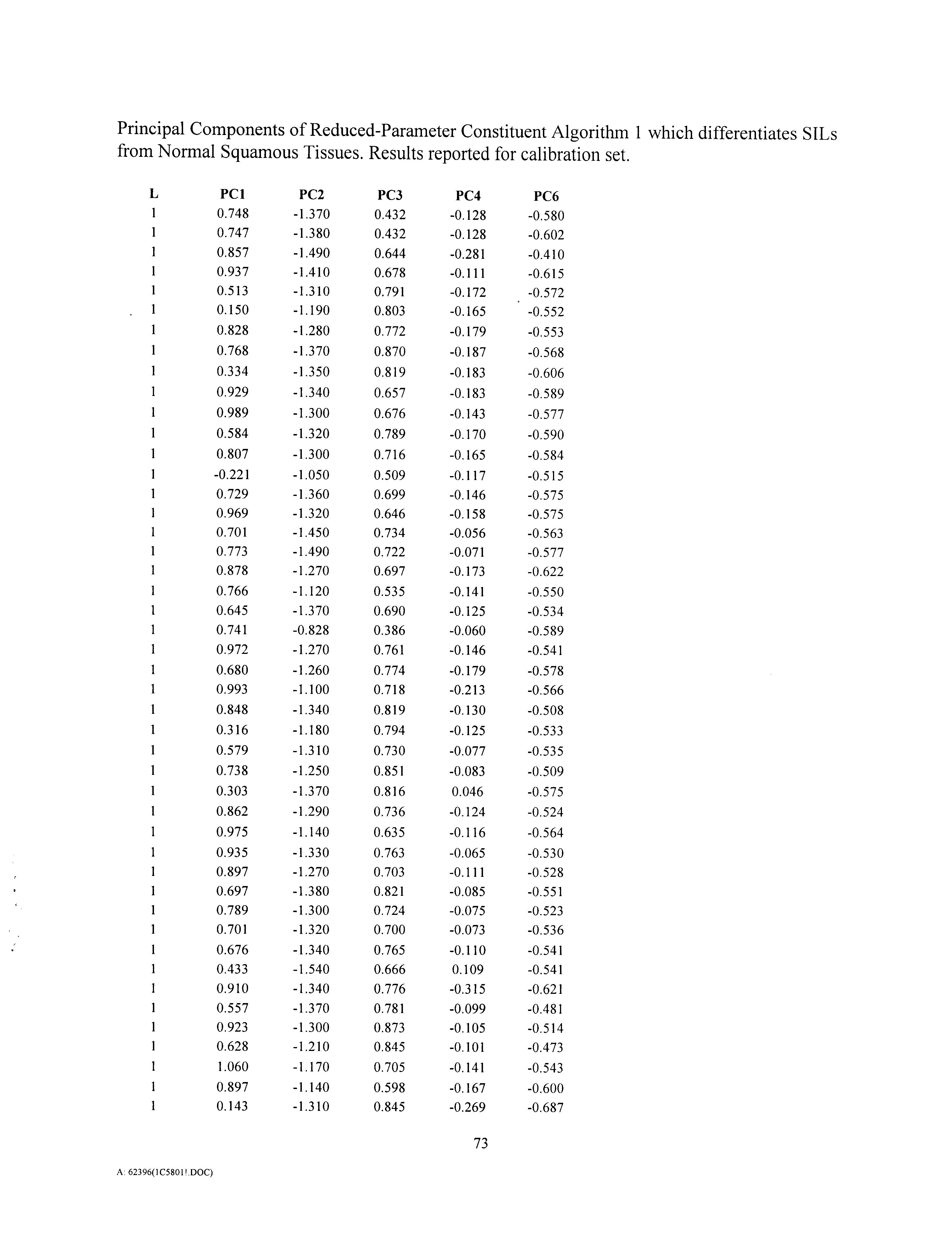 Figure US06258576-20010710-P00013