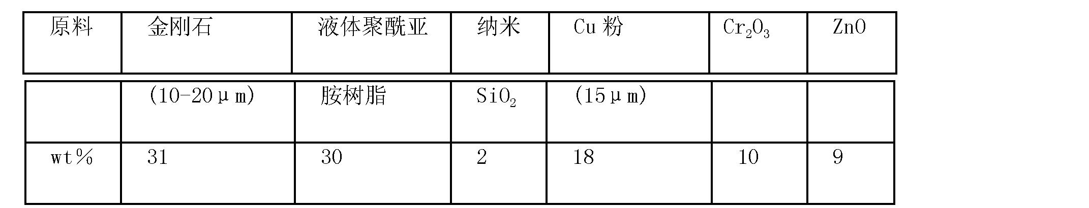 Figure CN102601745AD00061