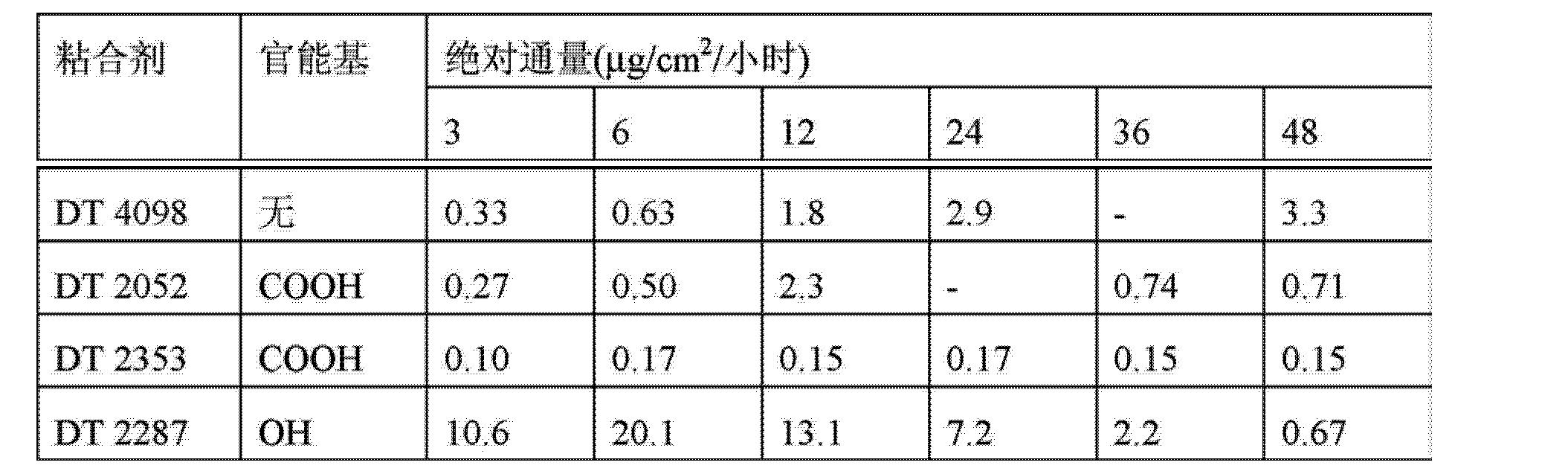 Figure CN102416009BD00102