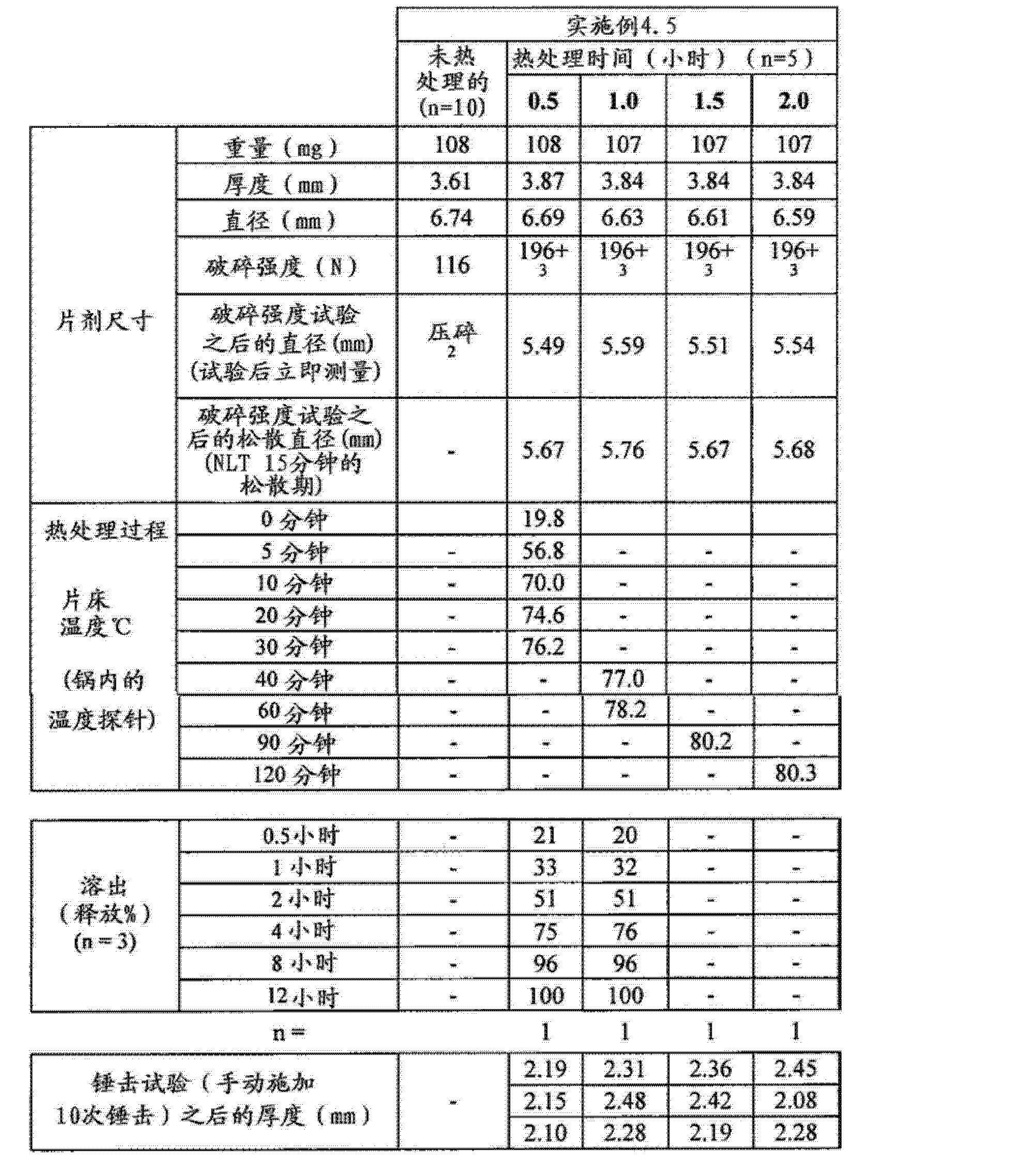 Figure CN102688241AD00581