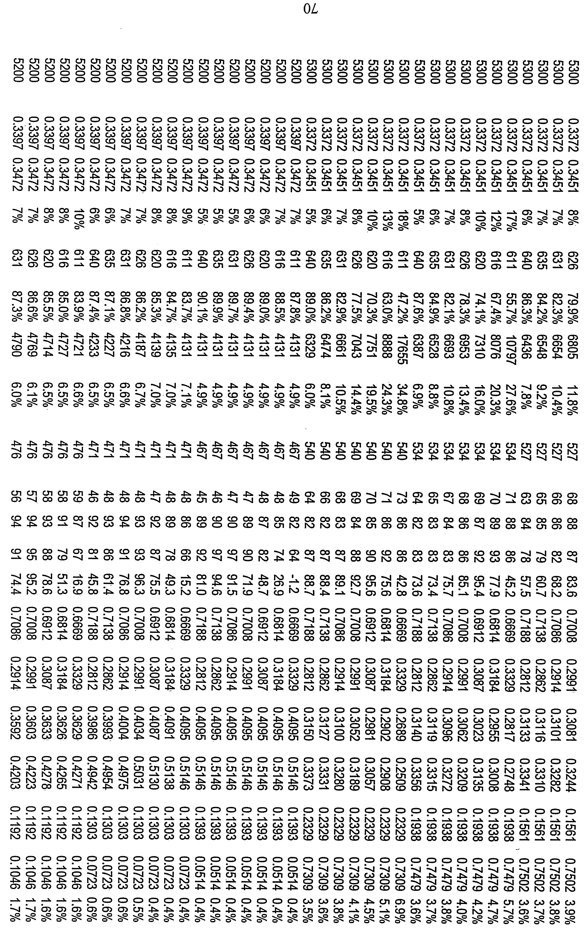Figure 112010029469117-pct00036