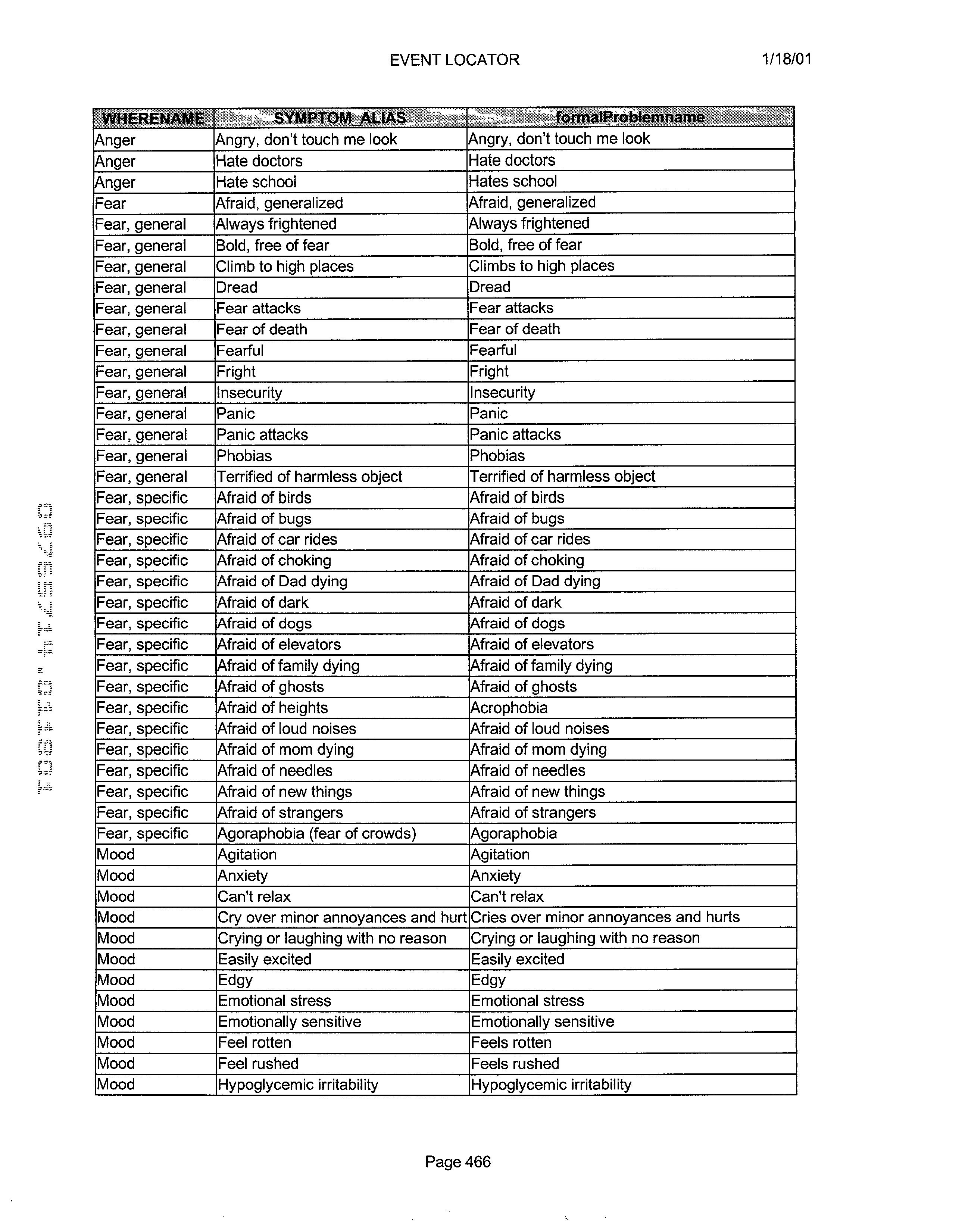 Figure US20030061072A1-20030327-P00467