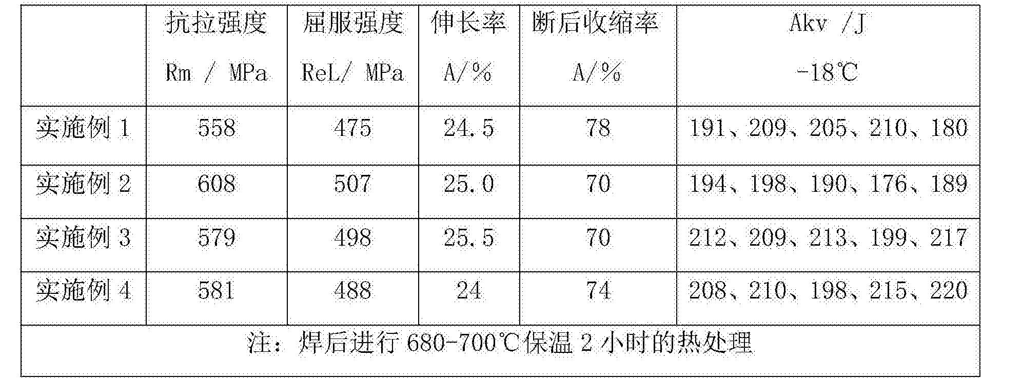 Figure CN106312374BD00081
