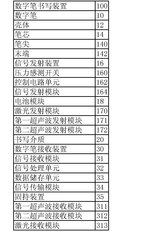 Figure CN103902063AD00051
