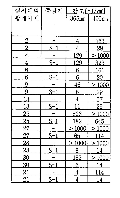 Figure 112004027785221-pat00079