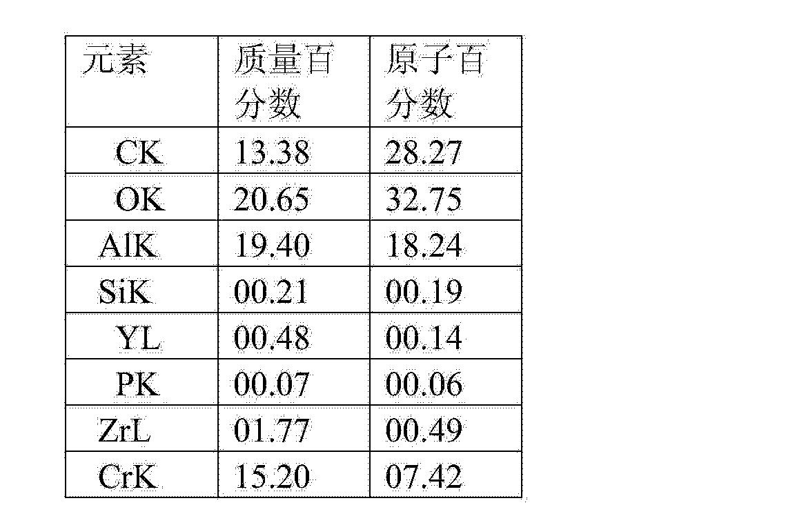 Figure CN103465549AD00061
