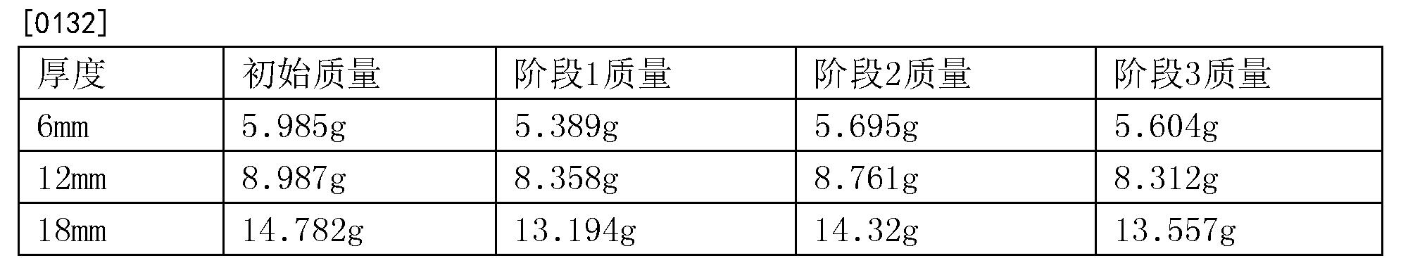Figure CN107109440BD00161