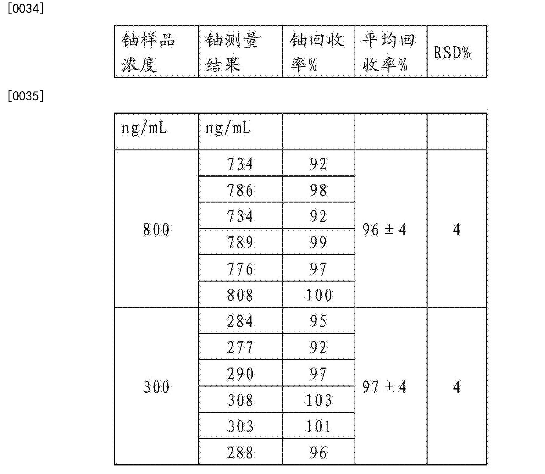Figure CN105181408AD00051