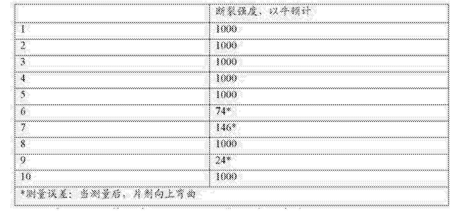 Figure CN104394851BD00601