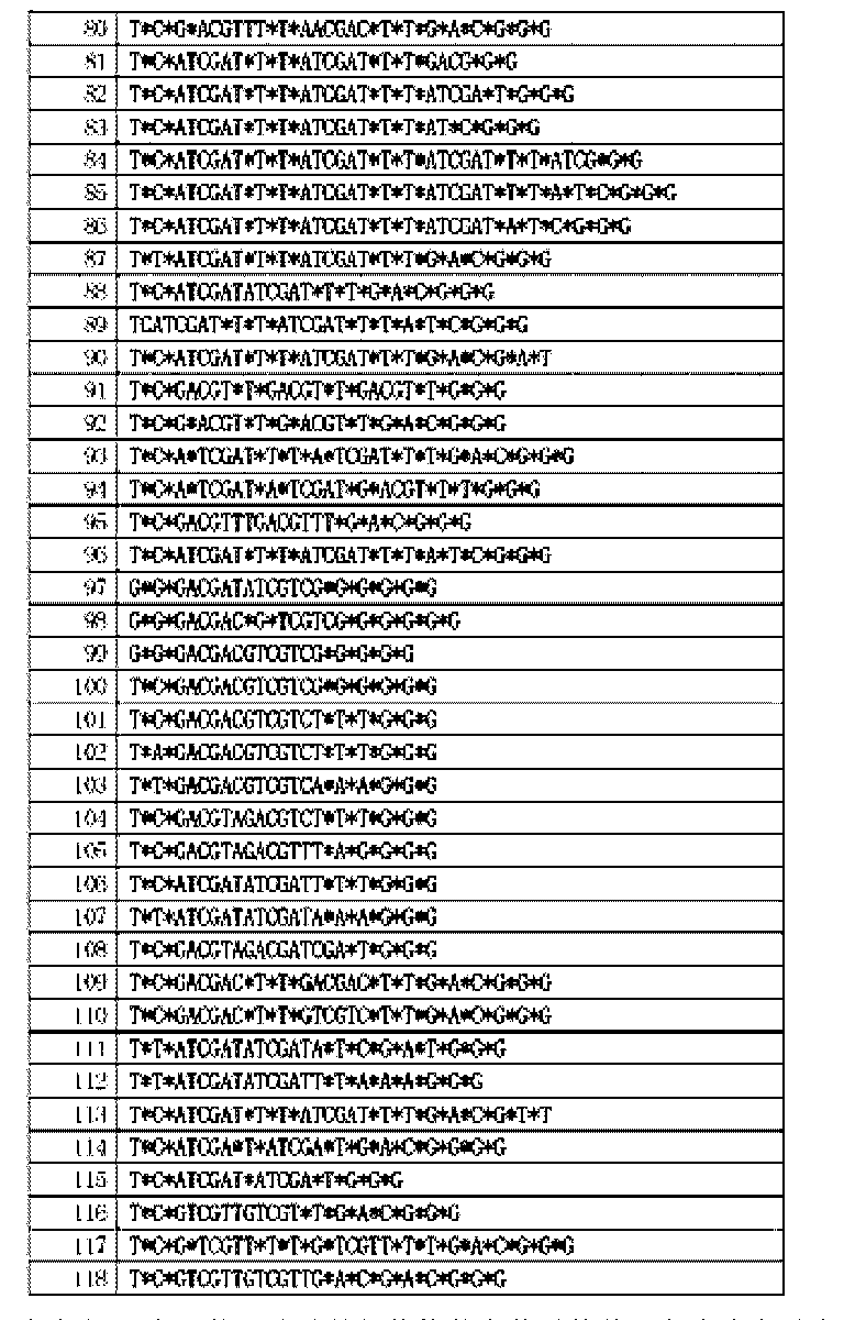 Figure CN104684923AD00171
