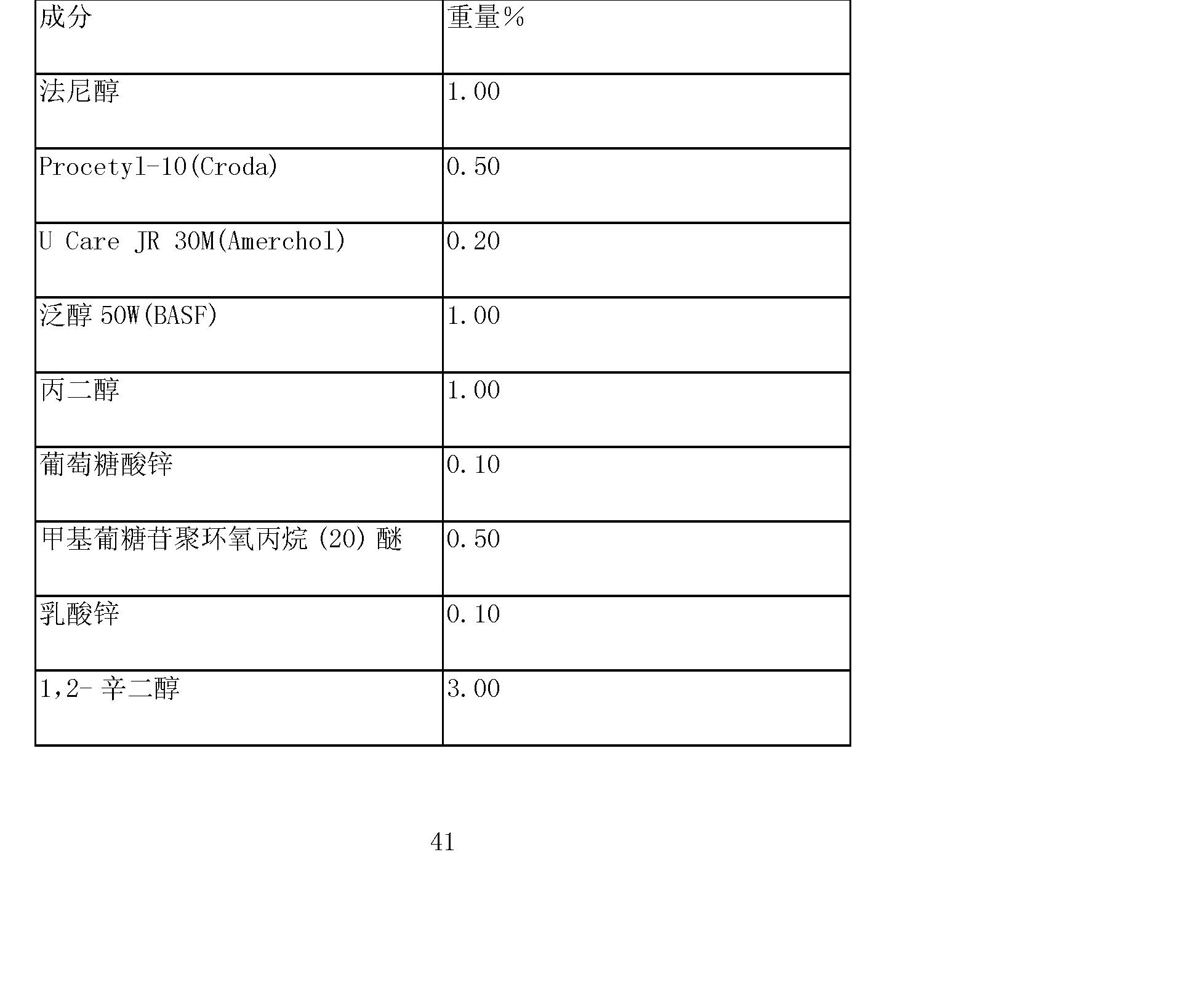 Figure CN101163455BD00412