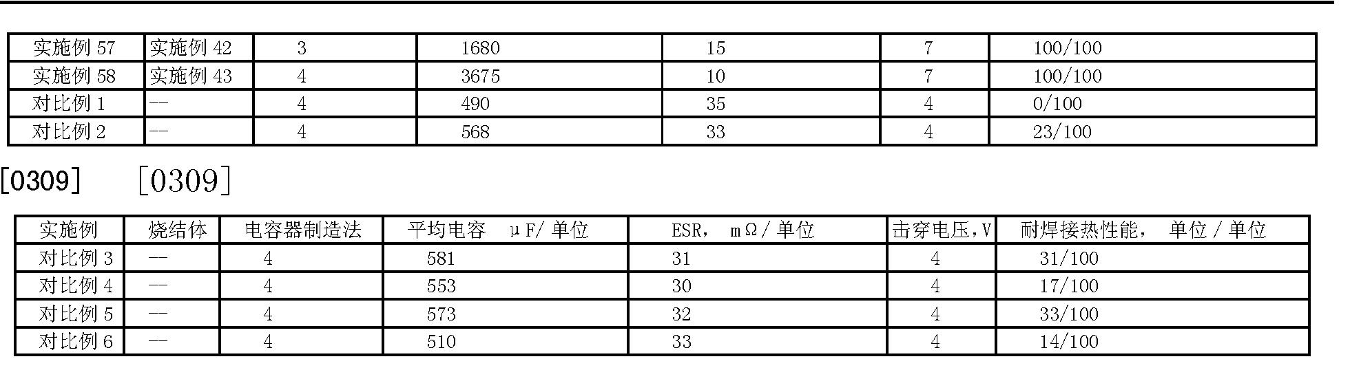 Figure CN1879181BD00311